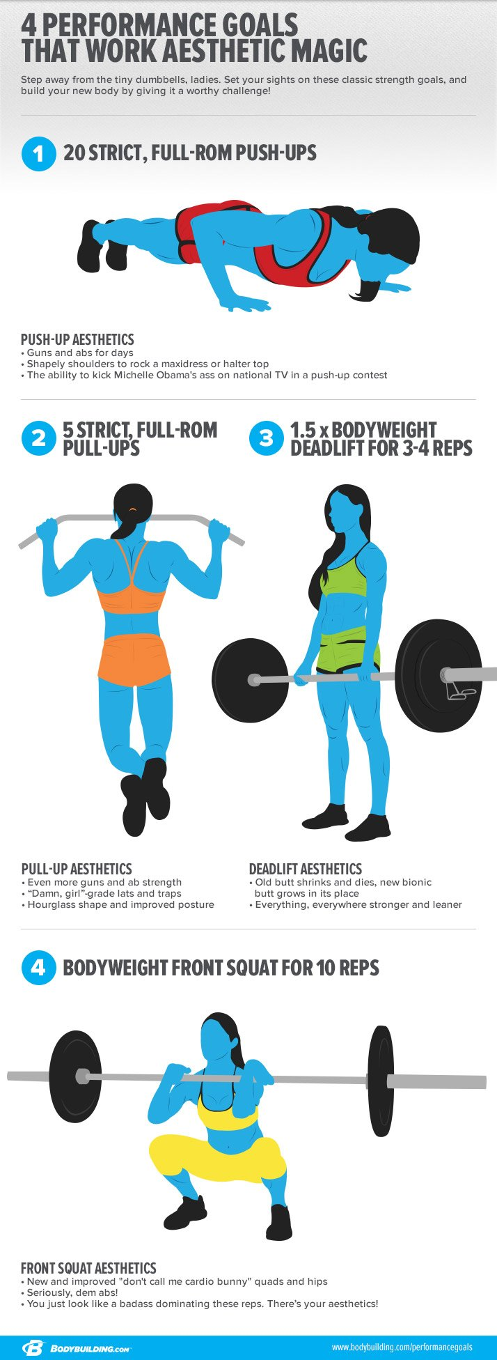 4 Strength Goals For A Beautiful Body