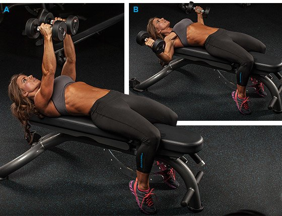 Super Fly Your Complete Guide To Chest Flyes