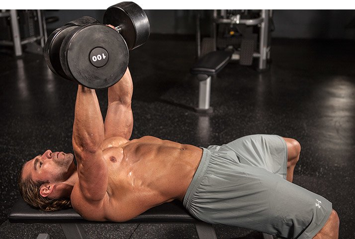 Breakdown Sets To Build Up Muscle And Strength