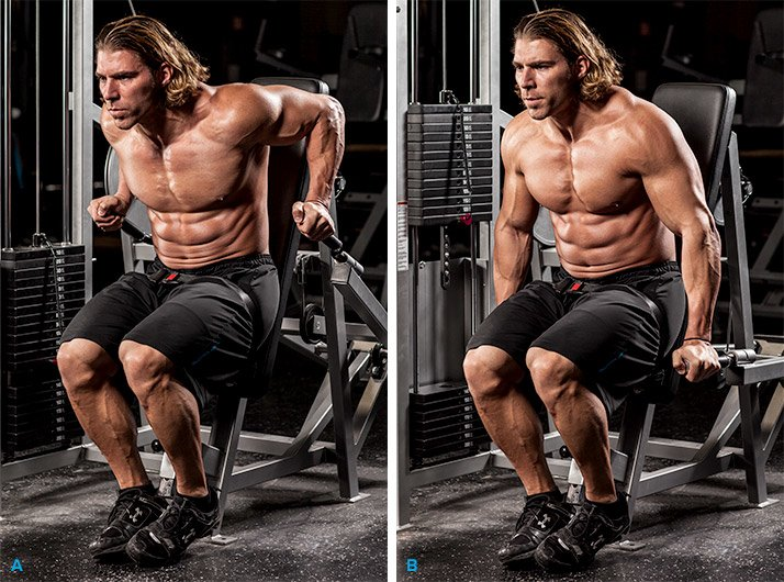 Build Massive Arms With Cluster Sets