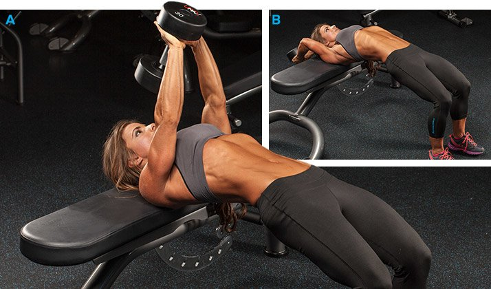 Dumbbell Pull-Over