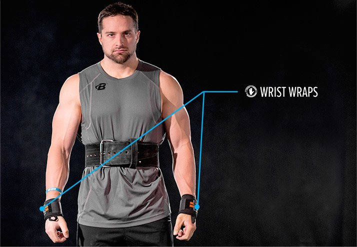 You want to wrap above and below the wrist joint to provide more support.