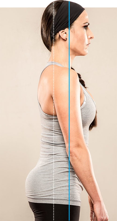 Posture Tips: Posture Power: How to correct your Body's ...