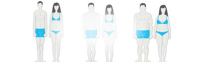 What Is Your Body Type? Take Our Test! banner