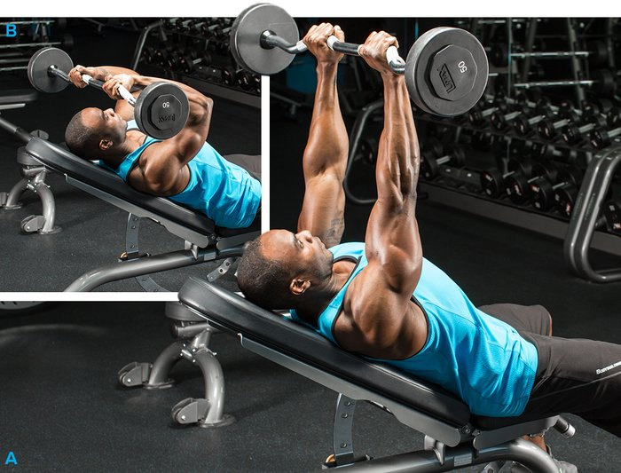 The Most Effective Triceps Exercises