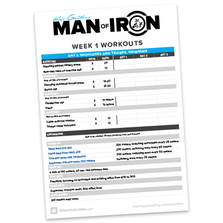 Kris Gethin's Man Of Iron, Week 1
