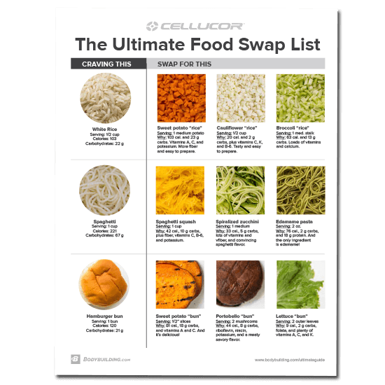 The Ultimate Food Swap List