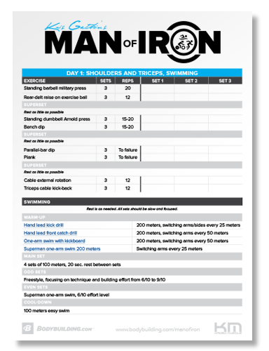Kris Gethin's Man Of Iron, Week 8