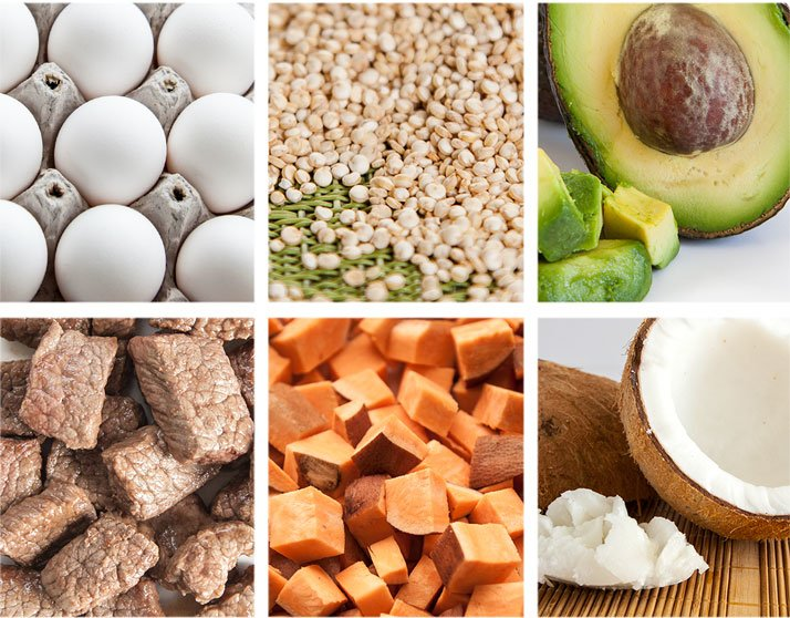 Calculate your recommended carbohydrate intake.