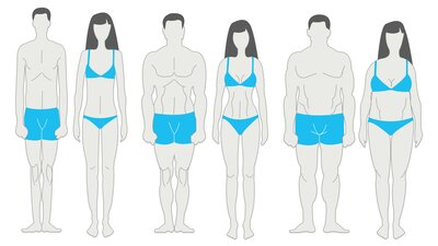Body Types: How to Exercise and Eat for Your Body banner
