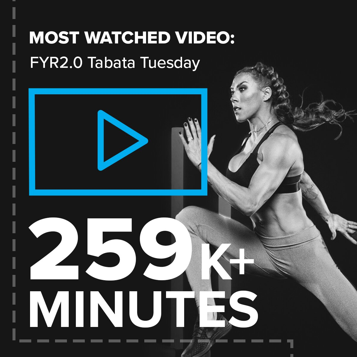 10 most watched video Stronger Together: Your Year in Fitness 2020