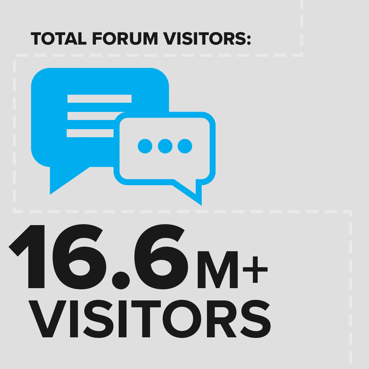 11 total forum visitors Stronger Together: Your Year in Fitness 2020