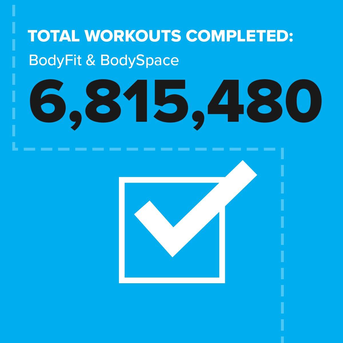 15 total workouts completed Stronger Together: Your Year in Fitness 2020
