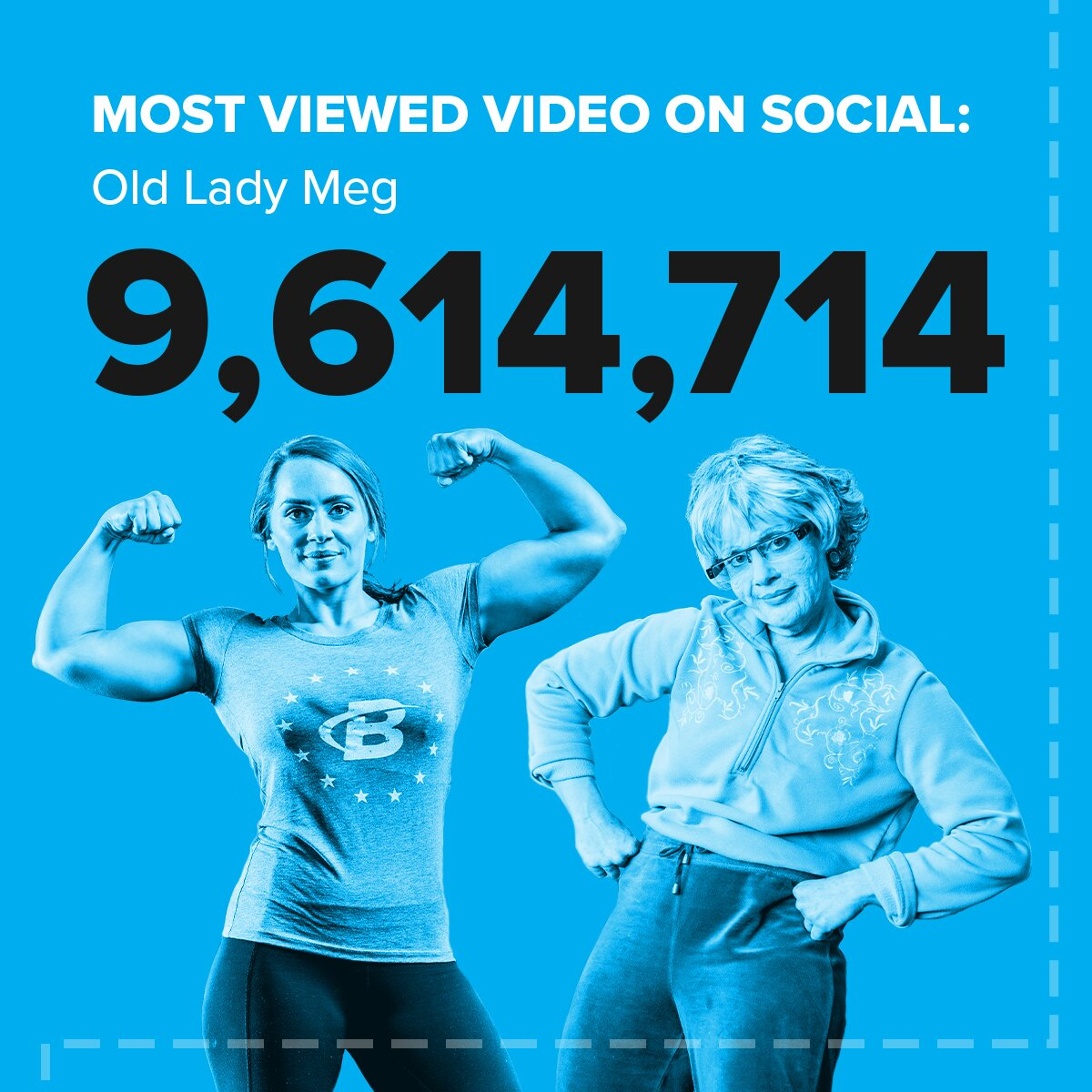 3 most viewed video on social Stronger Together: Your Year in Fitness 2020