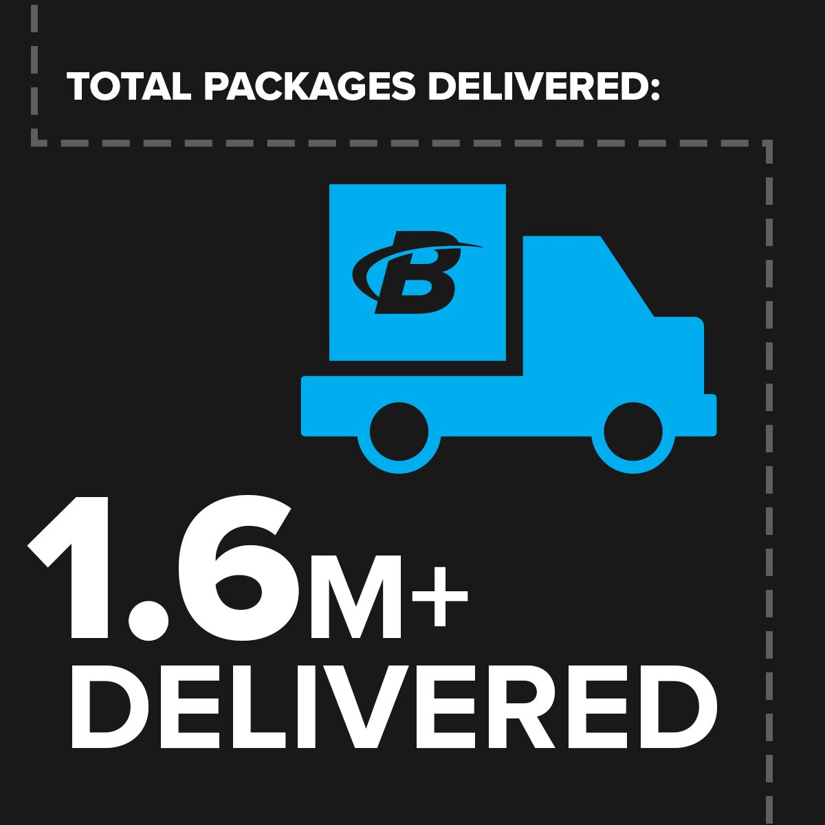4 total packages delivered%20 Stronger Together: Your Year in Fitness 2020