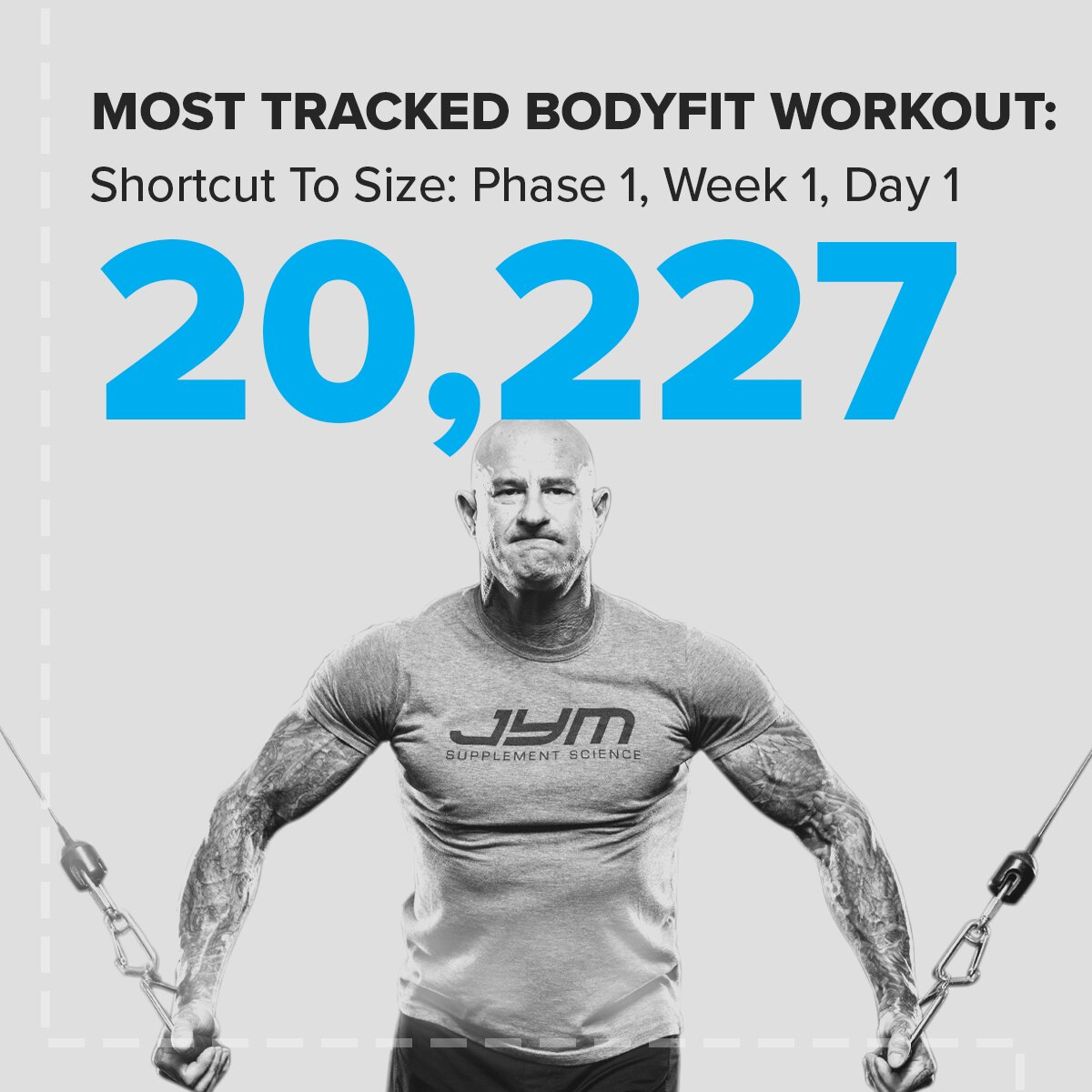 8 most tracked bodyfit workout%20 Stronger Together: Your Year in Fitness 2020
