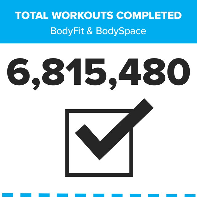 Total Workouts Completed: 6,815,480