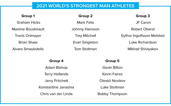 The worlds strongest man athlete roster