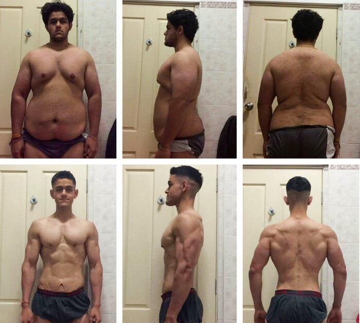 Ajay Sharmas transformation progress