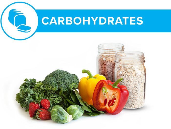 Carbohydrates: Green vegetables, strawberries, peppers, and grains