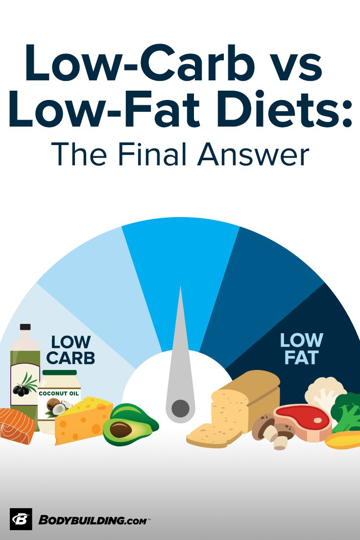 very low carb and low fat diet