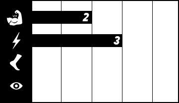BPI Sports 1.M.R Vortex Rating