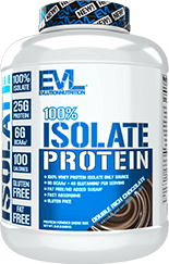 100% Isolate Product
