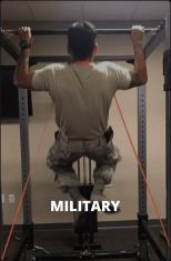 Train for The Military